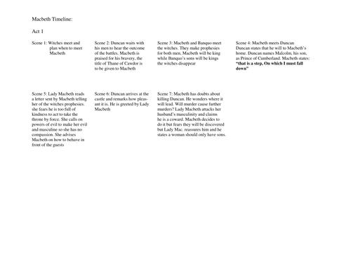 Macbeth Timelines