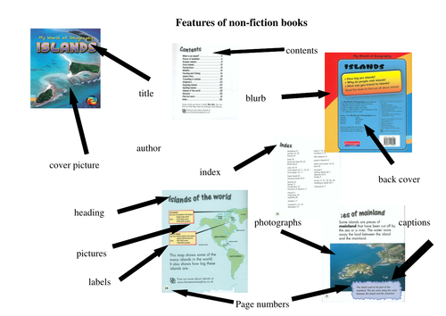 Features of a non fiction book