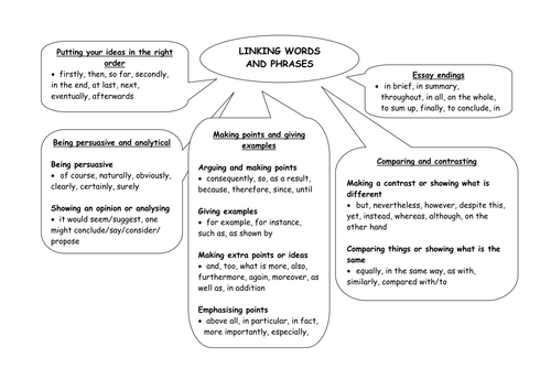 Linking words and phrases