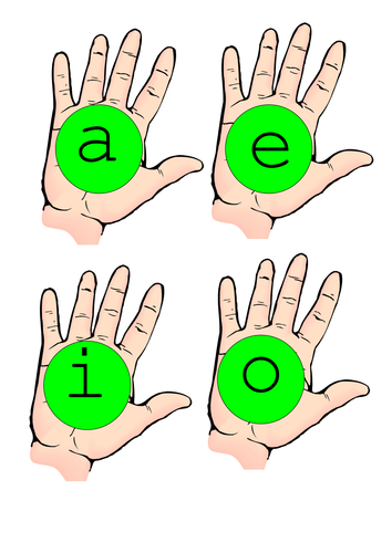 Alphabet hands