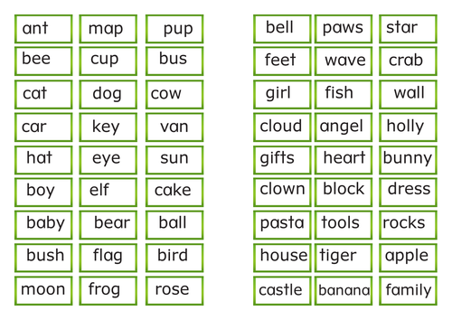 Spell Alphabet Picture and Label Game
