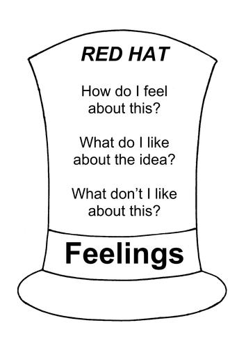 Thinking Hats - Planning