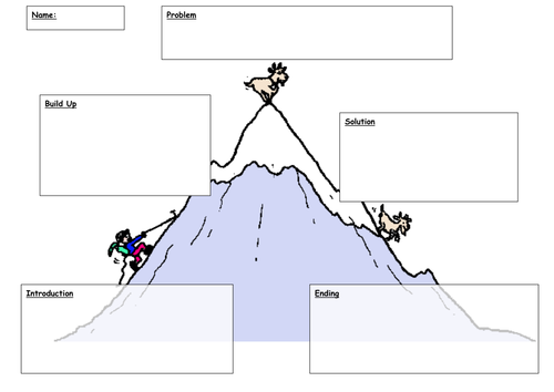 story mountain - planning sheet for writing by wonreka1 | teaching resources