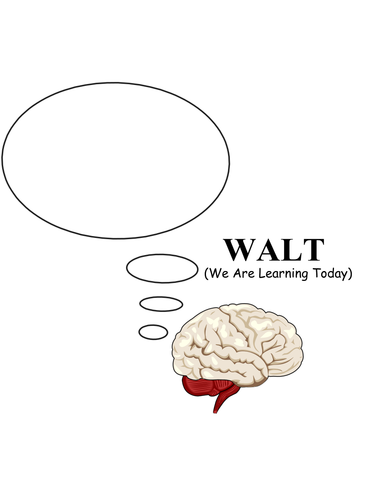 WALT and WILF templates