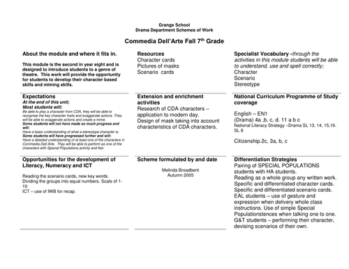 Basic Commedia Scheme of Work