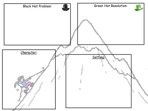 Story Mountain Worksheet