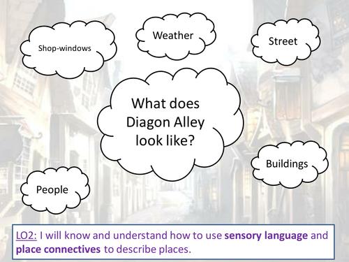 Harry Potter sensory language and place connective
