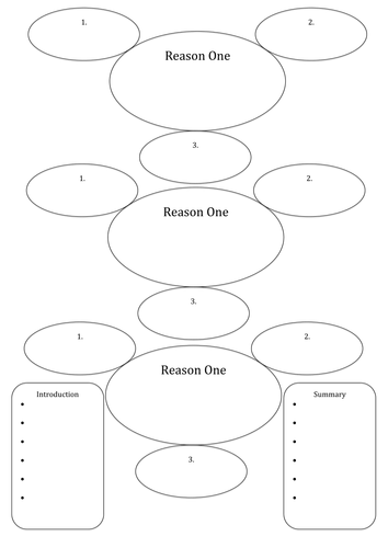 A planning document for persuasive letters