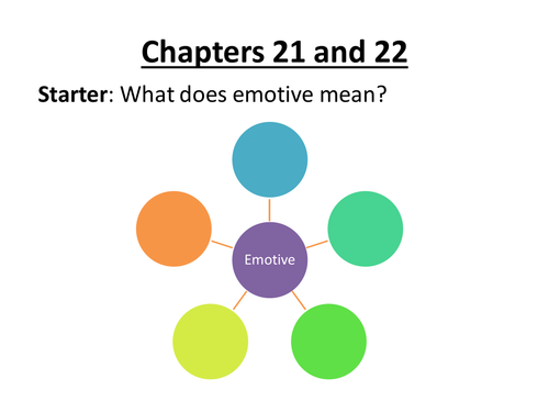 Skellig Lesson 14 (emotive language)