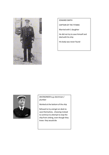 Titanic Characters Revision