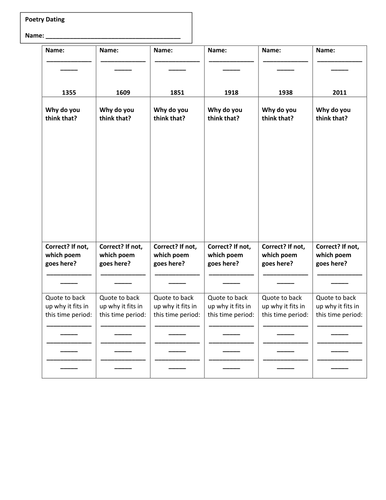 Canon Poems Timeline