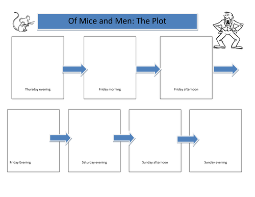 Of Mice and Men plot handout