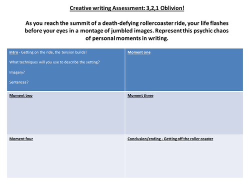 The Oblivion Writing Assessment
