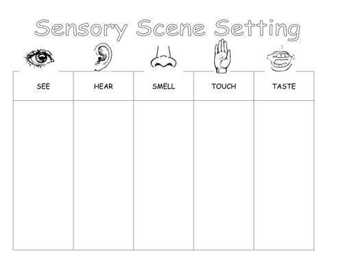Sensory Scene Setting - table of senses