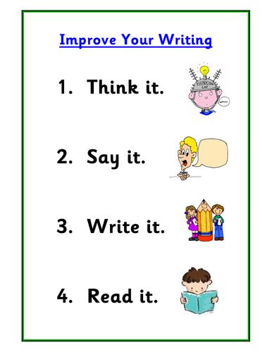 Think it; Say it; Write it; Read it - Reminder