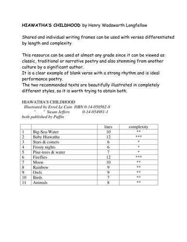 Hiawatha- Writing/Comparison