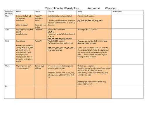 Phonic plan