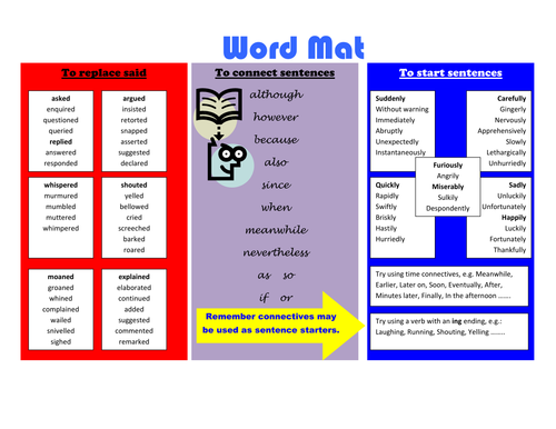 Word Mats for Vocabulary Acquisition and Use