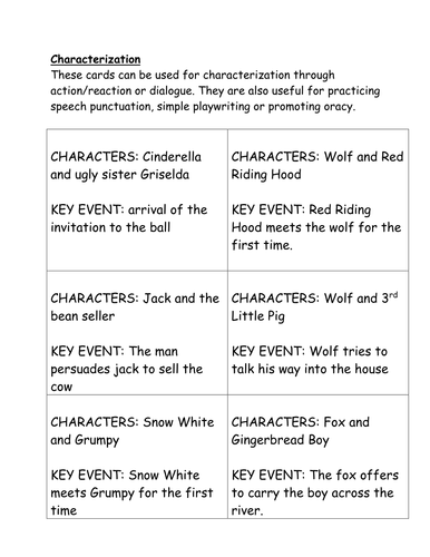 Fairy Tale Characterization Cards
