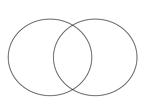 Venn diagram- All grades