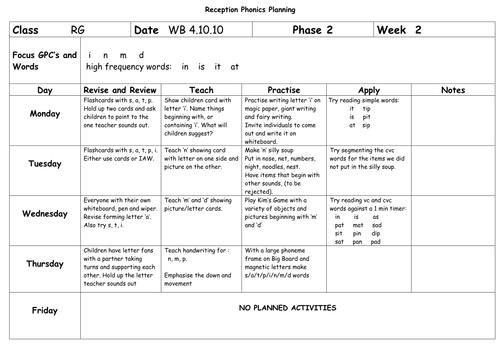 Phonics lesson plans