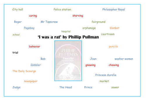 A word mat for 'I was a Rat' by Phillip Pullman