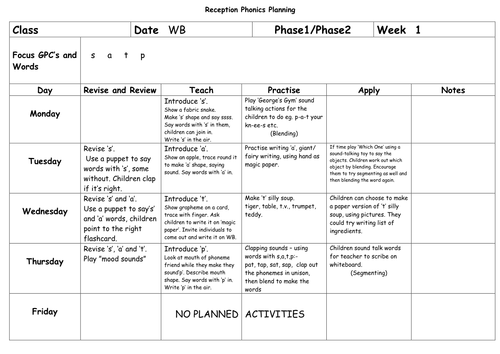Phonics plan for Phase 2; Week 1