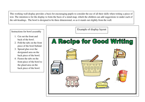 A Recipe for Good Writing