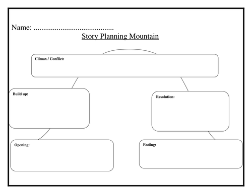 Story planning mountain by torie1234 teaching resources for Story outline template for kids