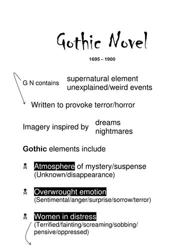 frankenstein essay plan on characters by missrathor teaching gothic frankenstein helpful info