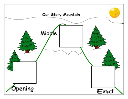 Story Mountain Planning Frame By Neilibob Teaching