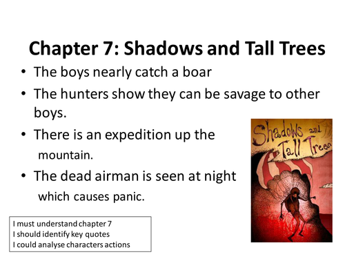lord of the flies chapter 4 7 Lord of the flies: home plot characters themes symbols tone/mood chapters 1-3 chapters 4-6 chapters 7-9 chapters 10-12 chapter 4- summary-in chapter 6.