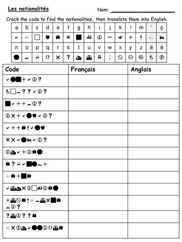Nationalities code word