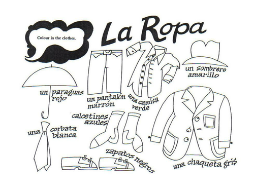 La ropa (Describing Clothes in Spanish)