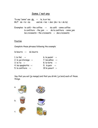 Use of du/de la + food items
