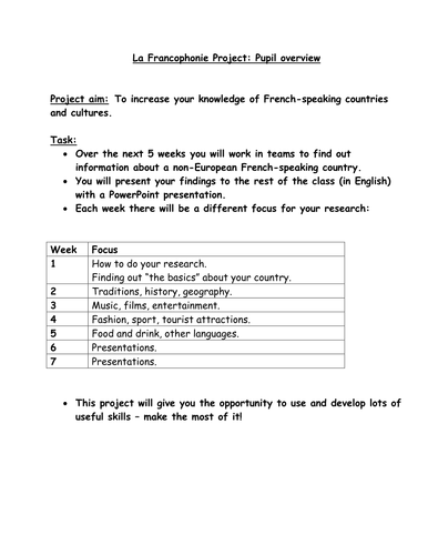 La Francophonie  8th grade End of Year Project