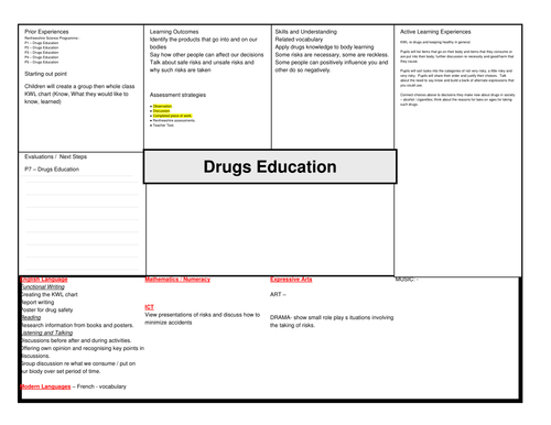 Quality Standards for Drug Education- ADEPIS by