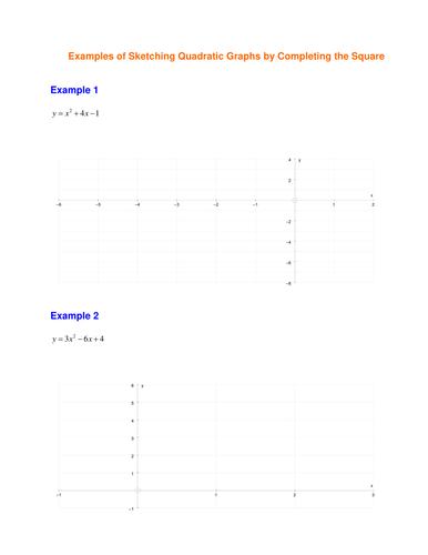 Sketching Quadratics By Srwhitehouse Teaching Resources Tes