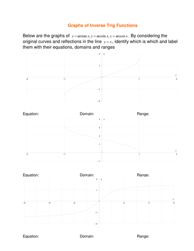 Graphs of inverse trig functions | Teaching Resources
