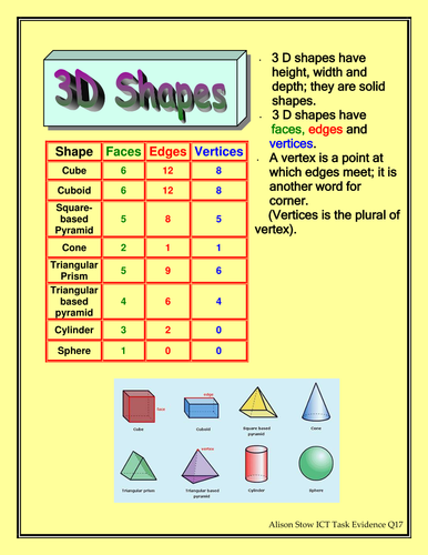 3D shapes and their properties/poster by alisonstow