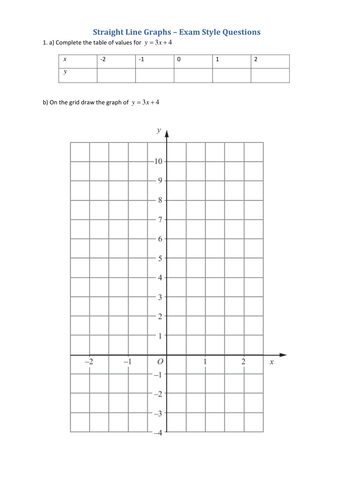 Drawing Line Graph Questions : Drawing straight line graphs by tristanjones teaching