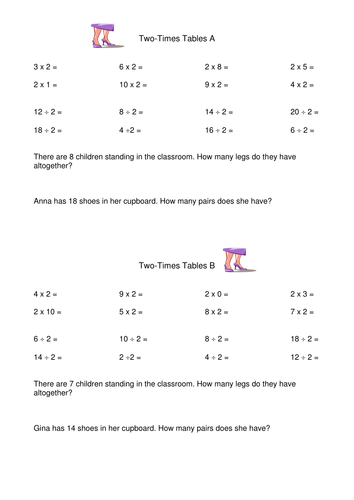 Multiplication Tables Tests