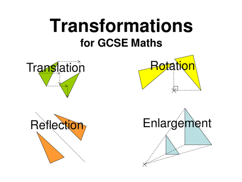 GCSE Maths Transformations Powerpoint Lesson by lynneinjapan – All Transformations Worksheet