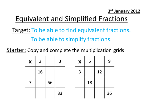 Equivalent Simplifying Fractions by ems21 Teaching Resources Tes – Comparing Fractions Worksheet 3rd Grade