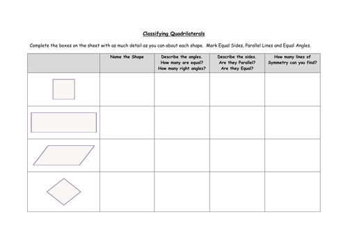 Classifying Quadrilaterals by ceejaypee Teaching Resources TES – Properties of Quadrilaterals Worksheet