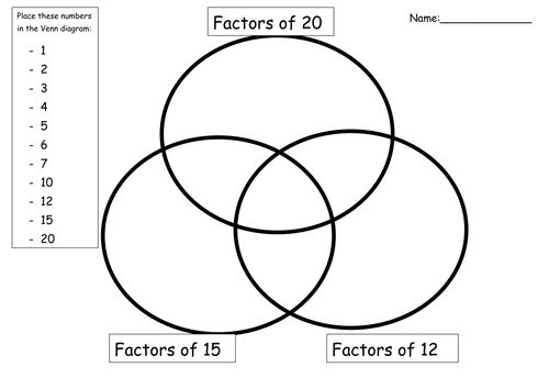 KS2 Maths Factors and Multiples Venn Diagrams by daniquinn – Worksheet on Factors and Multiples
