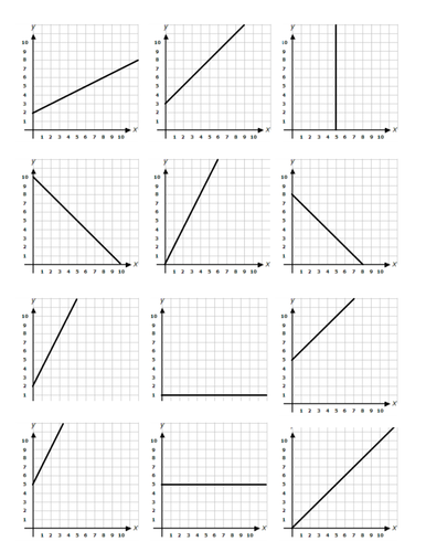 Real-life straight line graphs