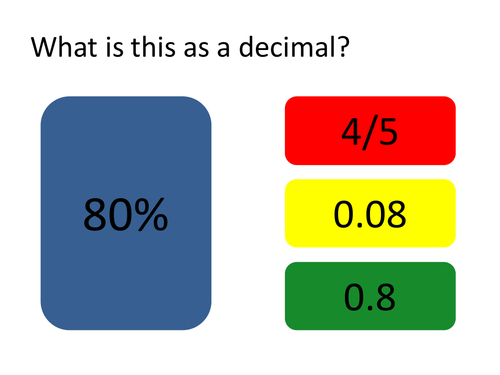 Equivalent FDP by t0md3an - Teaching Resources - Tes