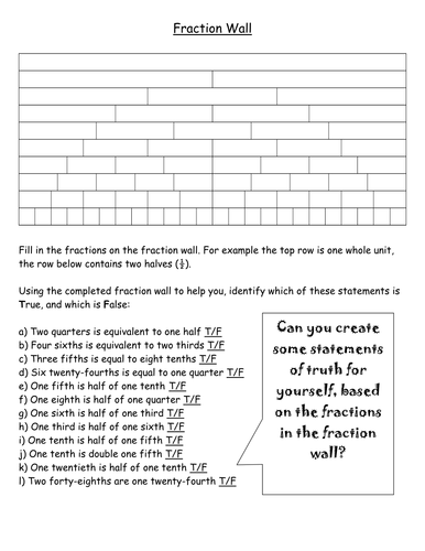 Fraction Wall and Equivalent Fractions Handout by mattlamb ...