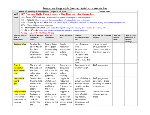 Pre School Weekly Planning By Cbgb Teaching Resources